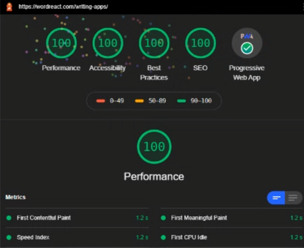 WordPress SEO & Performance